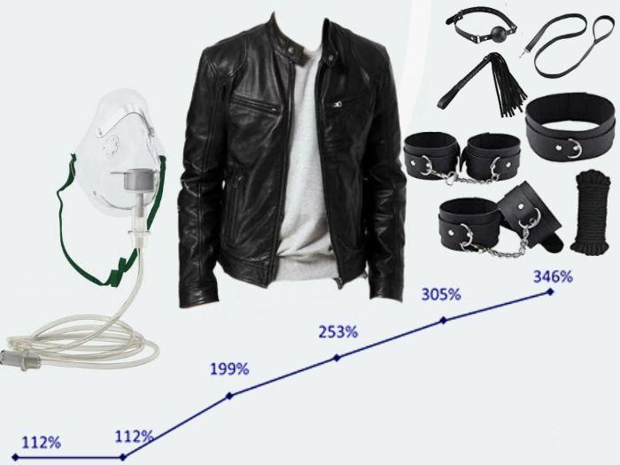 ENTENDA!: O aumento de vendas de máscaras, roupas de couro e acessórios adultos no Brasil.